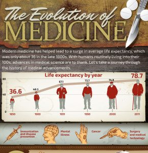 evolutionfomedicine-fb
