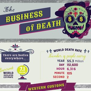Business_of_Death