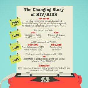 HIV-Aids_THUMB